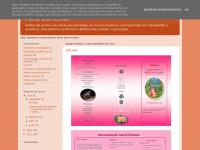 partodomiciliar.blogspot.com