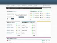 maisgasolina.com