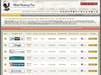 webhostingyes.com
