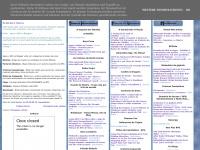 RPG no Blogger