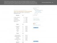 nerdbol.blogspot.com
