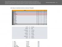 futebol-paixao.blogspot.com