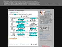 xtudoesportivo.blogspot.com