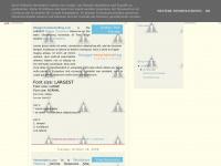 Rugo-btb.blogspot.com - Rugo
