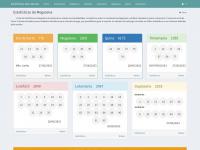 estatisticasdamegasena.com.br