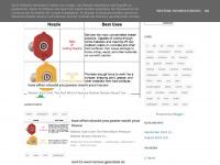 web20t11.blogspot.com