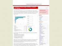 marketingdebusca.com.br