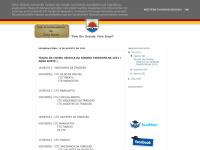 zonanorte1rtrs.blogspot.com