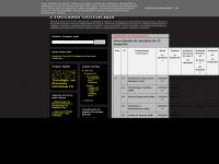cursoprocessosgerenciais.blogspot.com