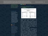 logoactitud.blogspot.com