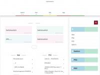 ecosdebasto.com