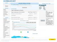 Embalses.net - Estado de los Embalses, pantanos y presas de España