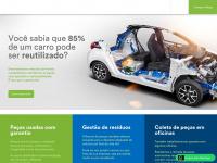 renovaecopecas.com.br