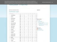 futebomania.blogspot.com
