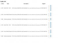 theboom.com.br
