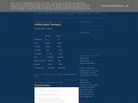 delfim.blogspot.com