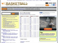 Basketball Statistics and History | Basketball-Reference.com