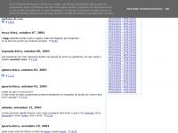 weno.blogspot.com