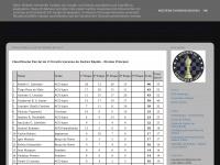 acx-xadrez.blogspot.com