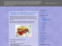 ohhceuss.blogspot.com