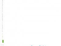 Exitoagencia.com.br