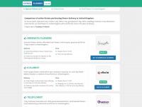express-flowers.co.uk