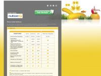 seguromulticare.com