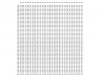 Ltp.com.br - Alladin   Registro e Hospedagem de Dominios e Sites