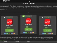 Onlinecasinodaily.co.uk - UK CASINO MAXI